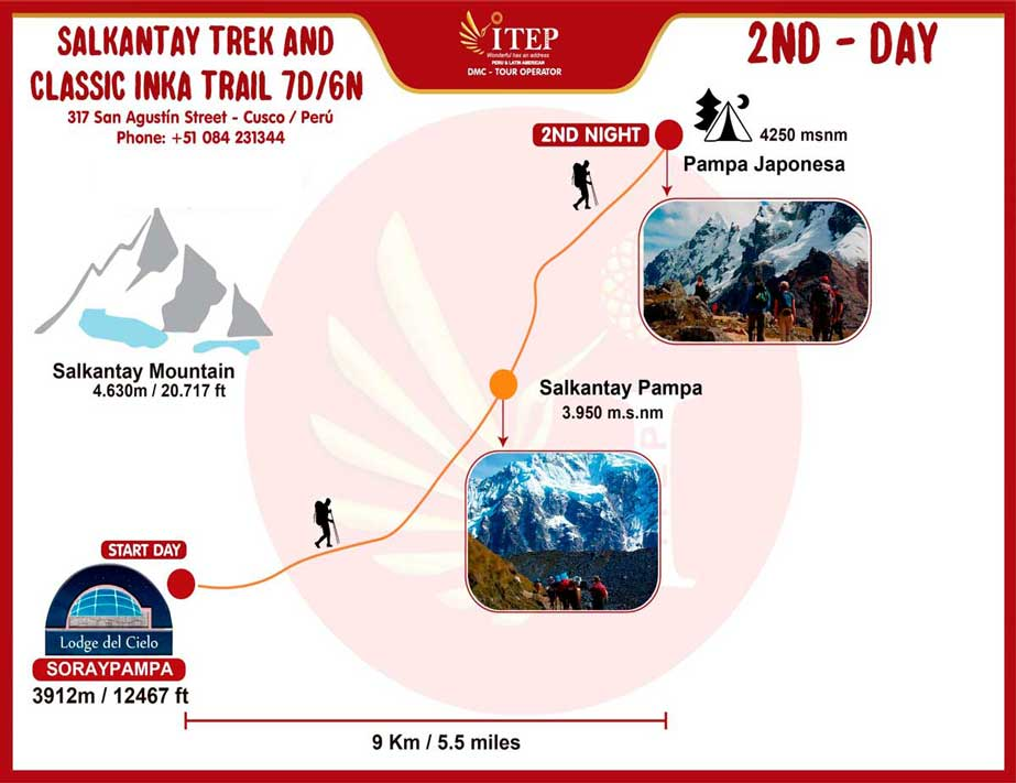 "Map - Day 2: Soraypampa – Pampa Japonesa ""The challenge day"""