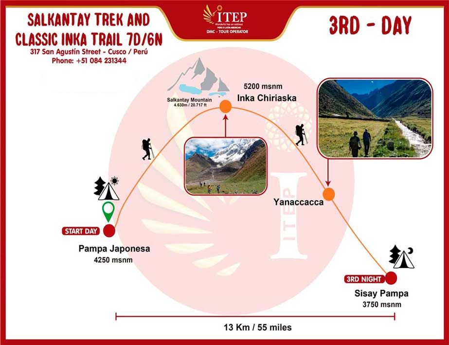 "Map - Day 3:  Pampa Japonesa – Sisaypampa ""The challenge day"""