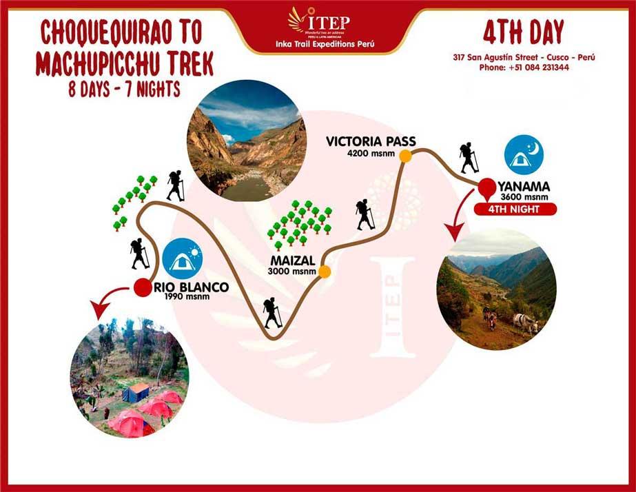 Map - Day 4: Maizal | Minas Victoria - Yamana