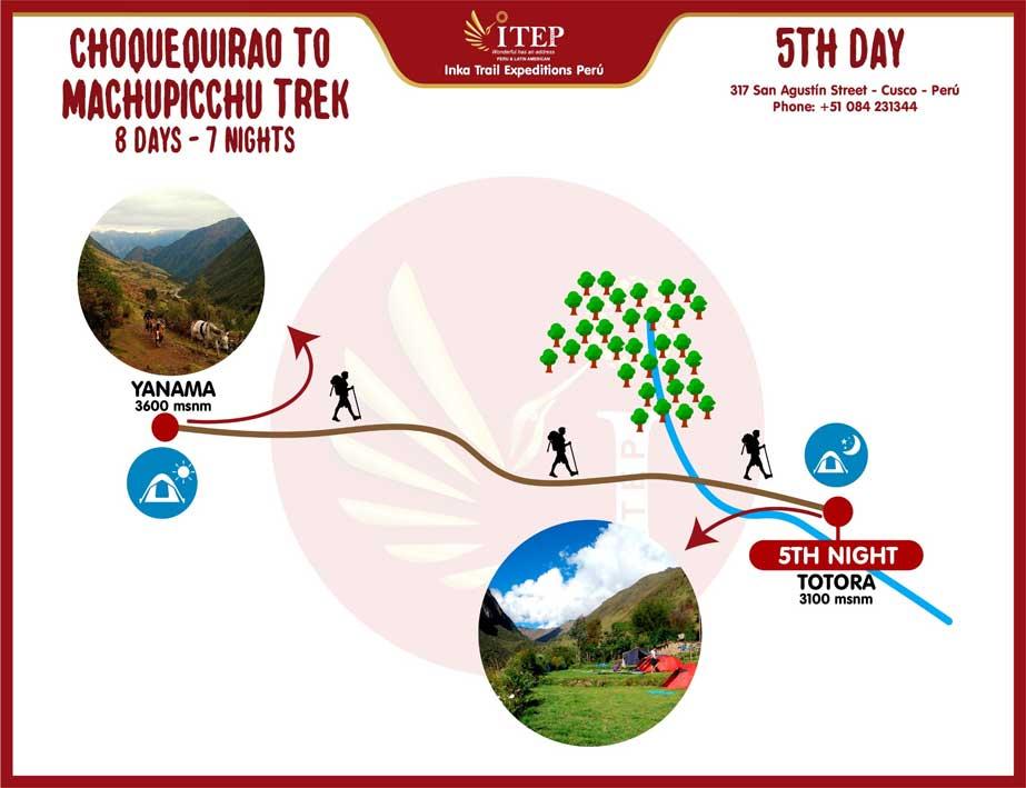 Map - Day 5: Yanama | Mountain Range - Totora