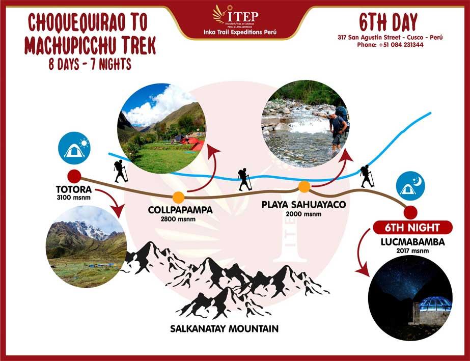 Map - Day 6: Totora | Cloud Forest – La Playa –Lucmabamba