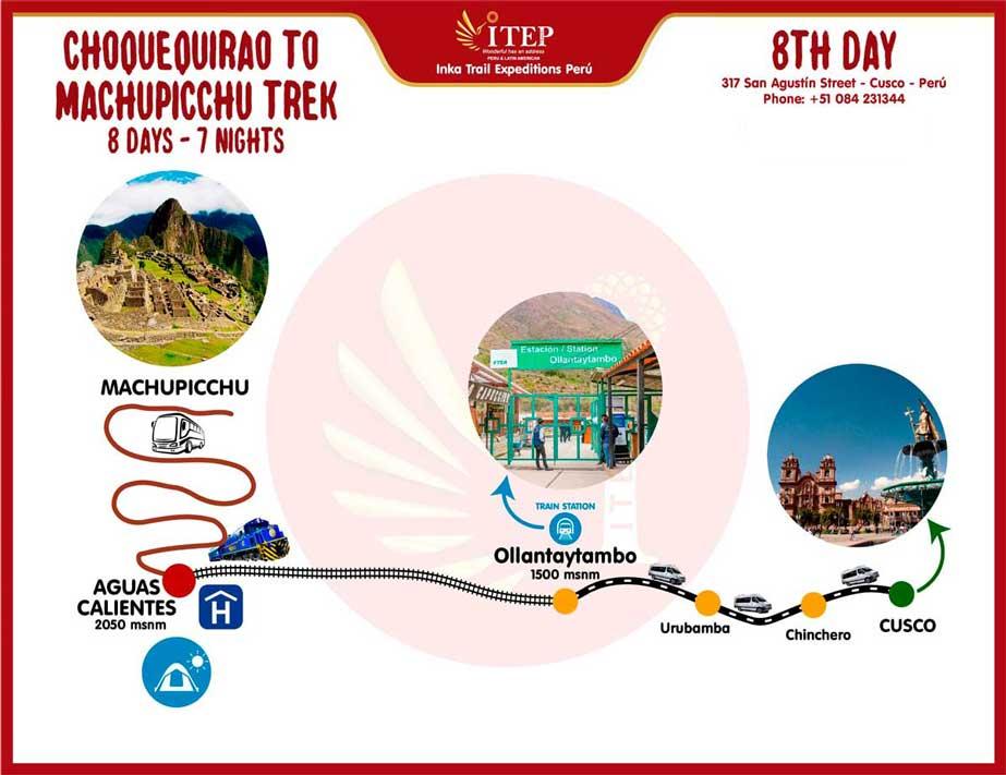 Map - Day 8: Aguas Calientes | Machu Picchu - Cusco