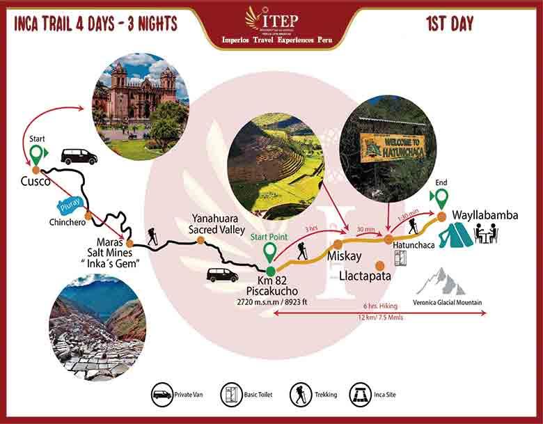 Map - Day 4: TREKKING KM 82