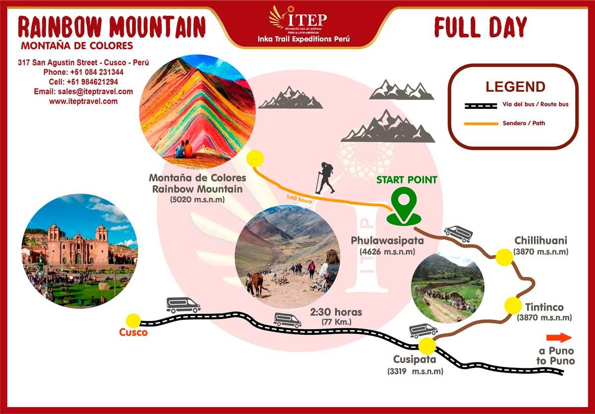 Map - Day 1: By car: Cusco – Cusipata.