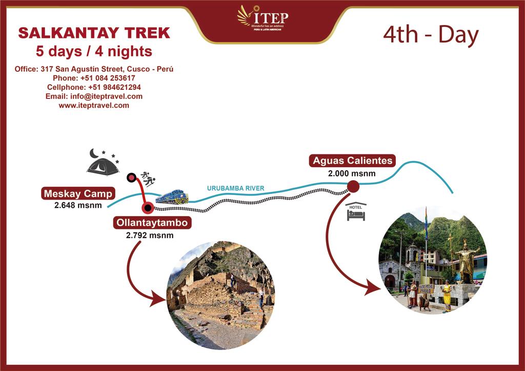 Map - Day 4: MESKAY - KM82 - OLLANTAYTAMBO - AGUAS CALIENTES