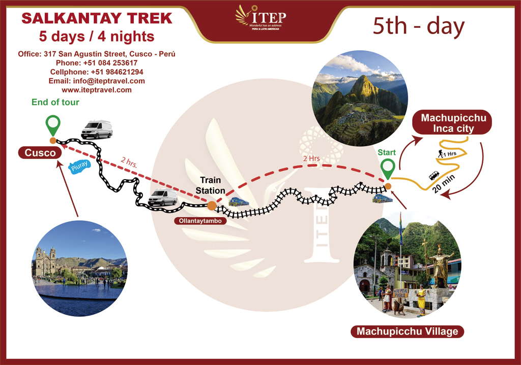 Map - Day 5: VISIT TO THE SANCTUARY OF MACHU PICCHU