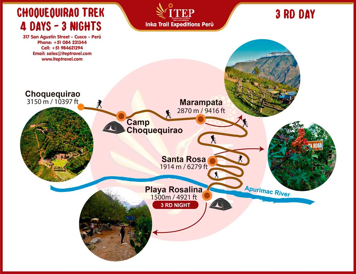 Map - Day 3: Choquequiraw – Marampata – La Playa.