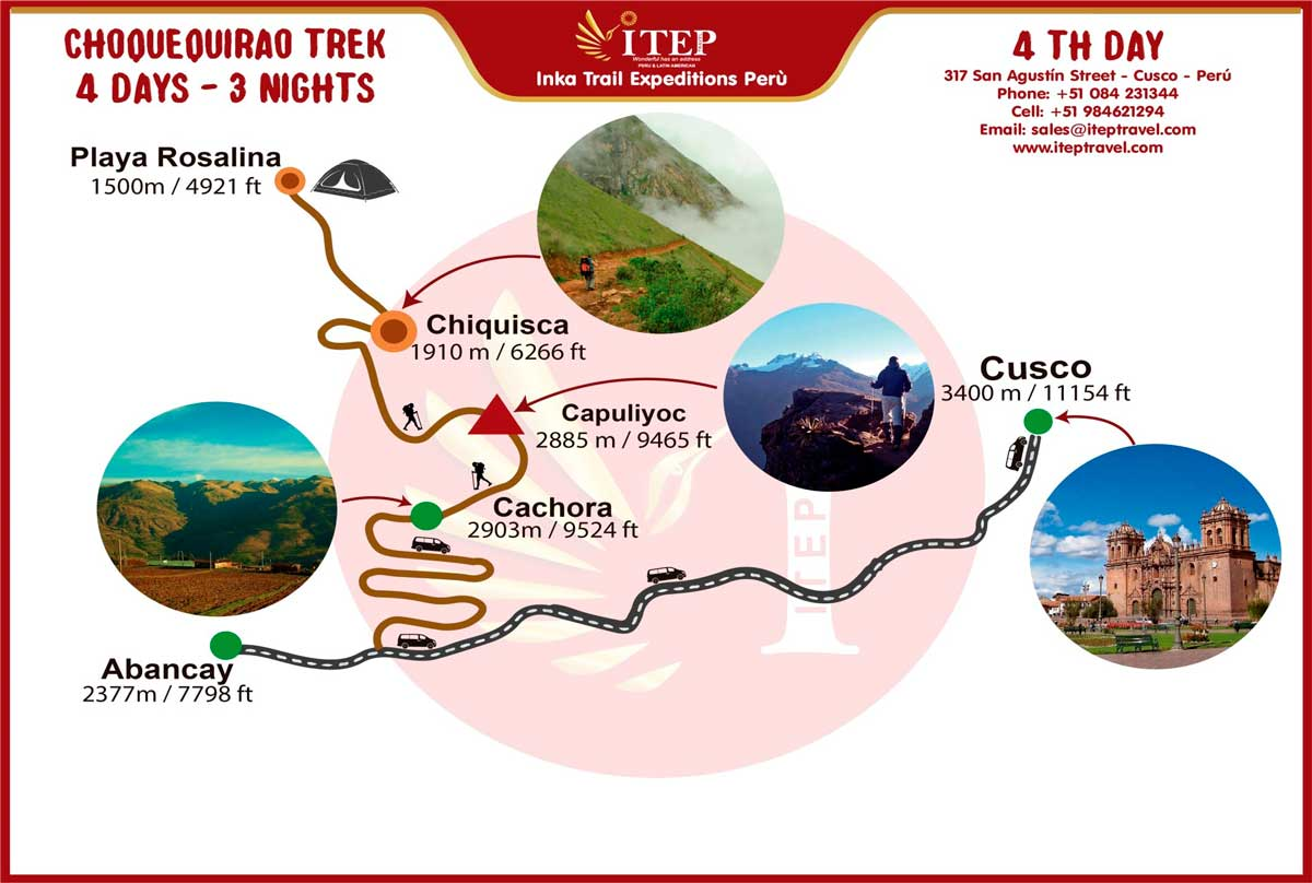 Map - Day 4: La Playa – Capuliyoc – Cachora and final transfer by car to Cusco.
