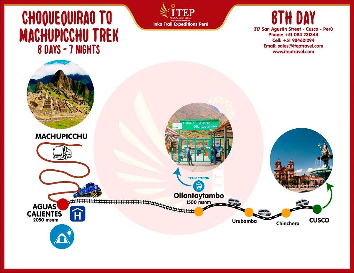 Map - Day 9: Aguas Calientes | Machu Picchu - Cusco