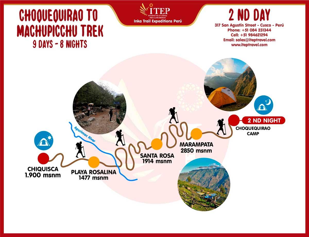 Map - Day 2: Playa Rosalina | Marampata - Choquequiraw (Golden Cradle)