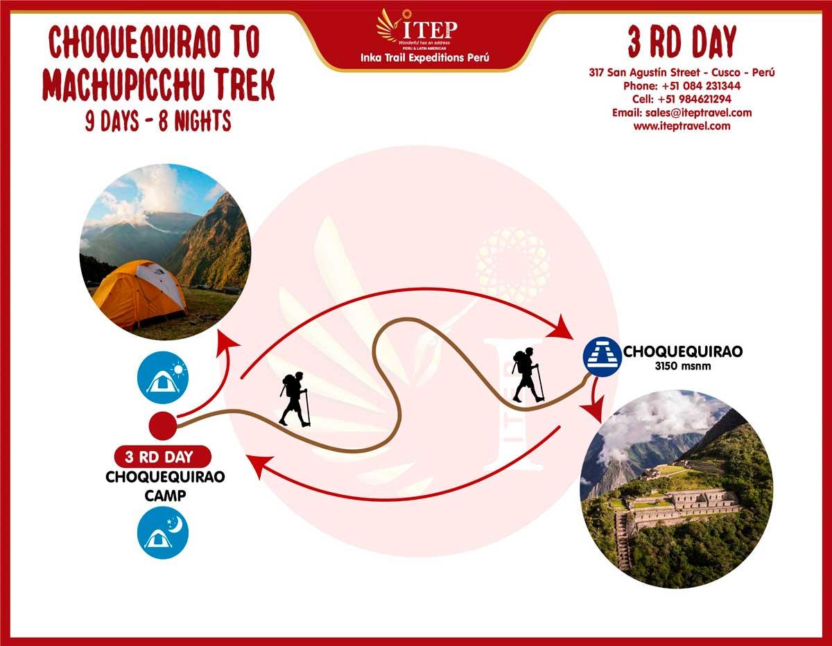 Map - Day 3: Choquequiraw | Choquequiraw Full day