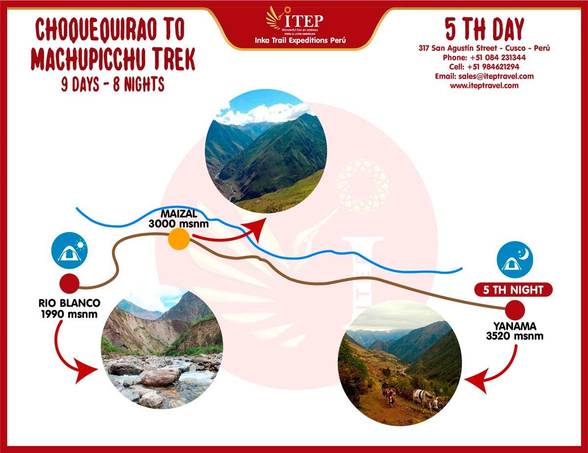 Map - Day 5: Maizal | Minas Victoria - Yamana