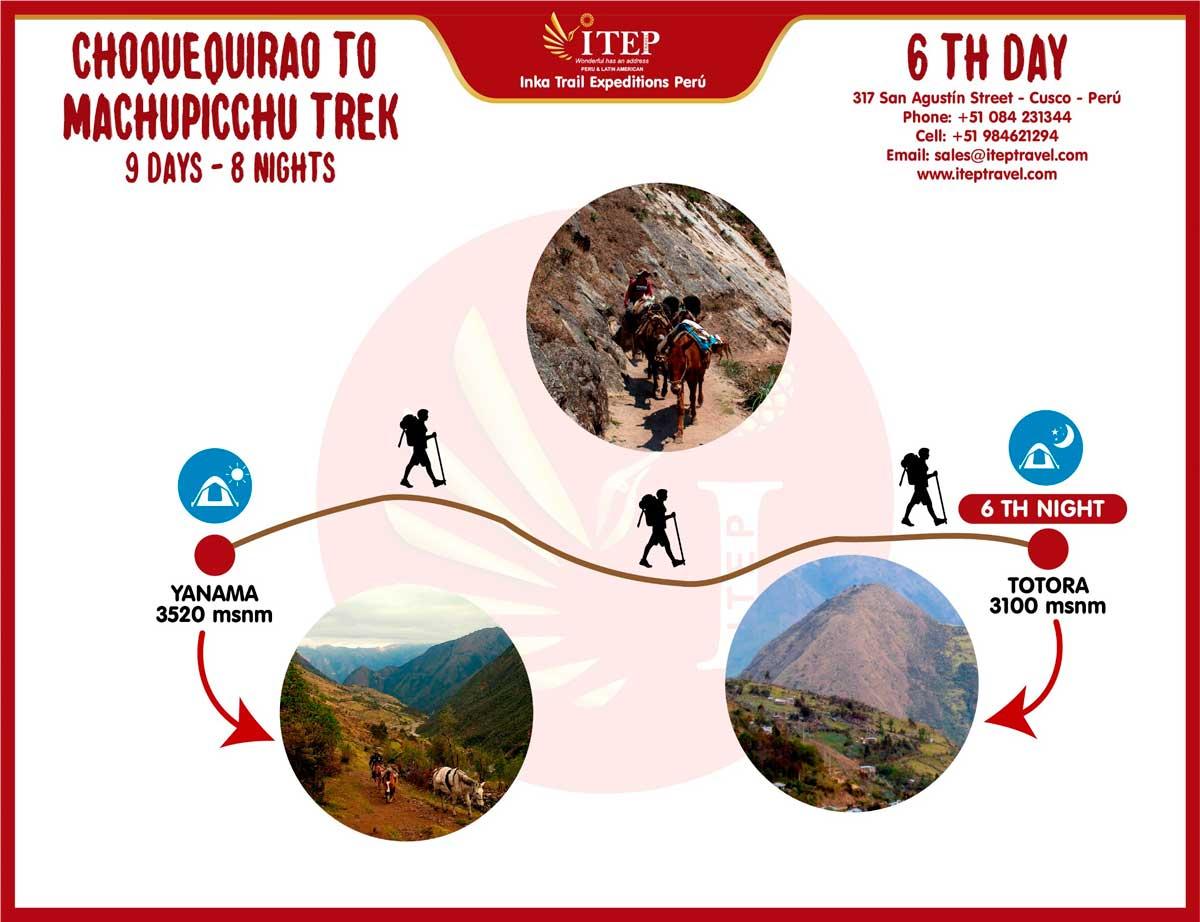Map - Day 6: Yanama | Mountain Range - Totora