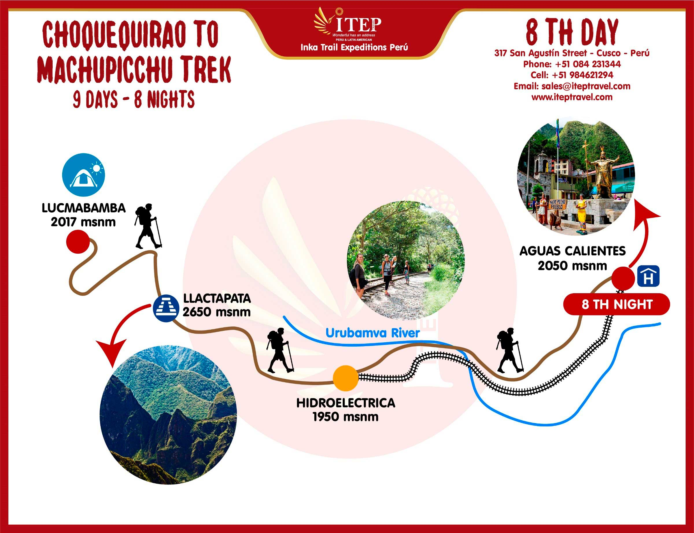Map - Day 8: Lucmabamba | Llactapata – Hydroelectric – Aguas Calientes