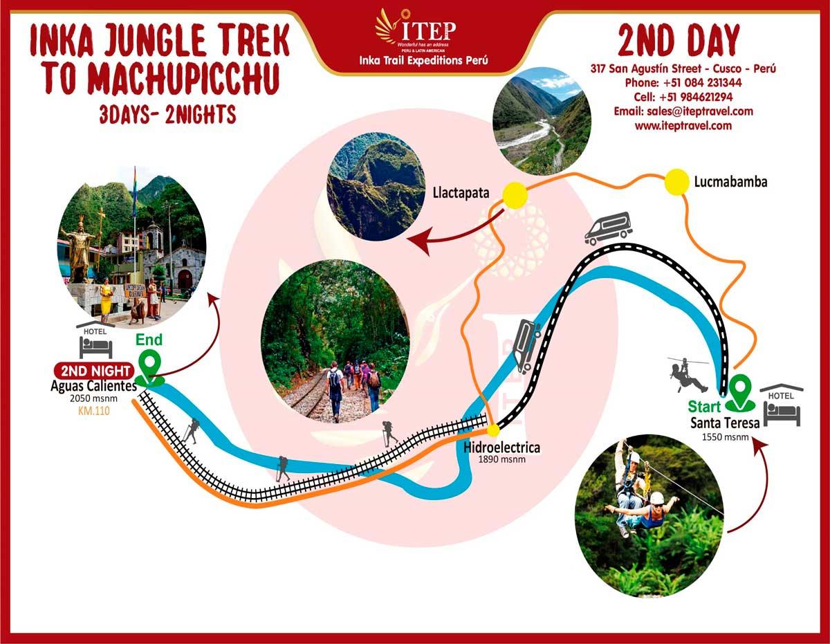 "Map - Day 2: Inca Trail by Llactapata ""1st view Machupicchu"" AND ZIPLINE"