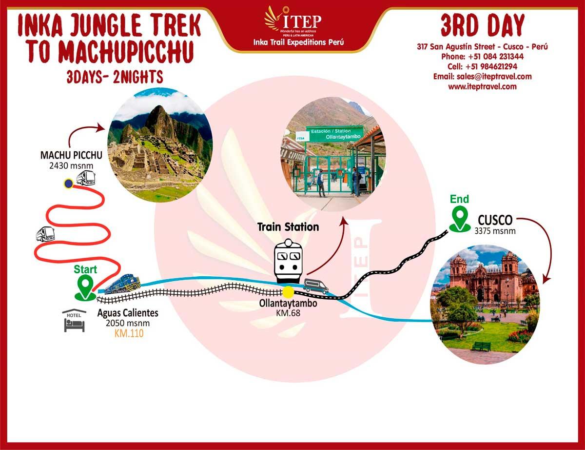 Map - Day 3: Machupicchu and Return to Cusco.