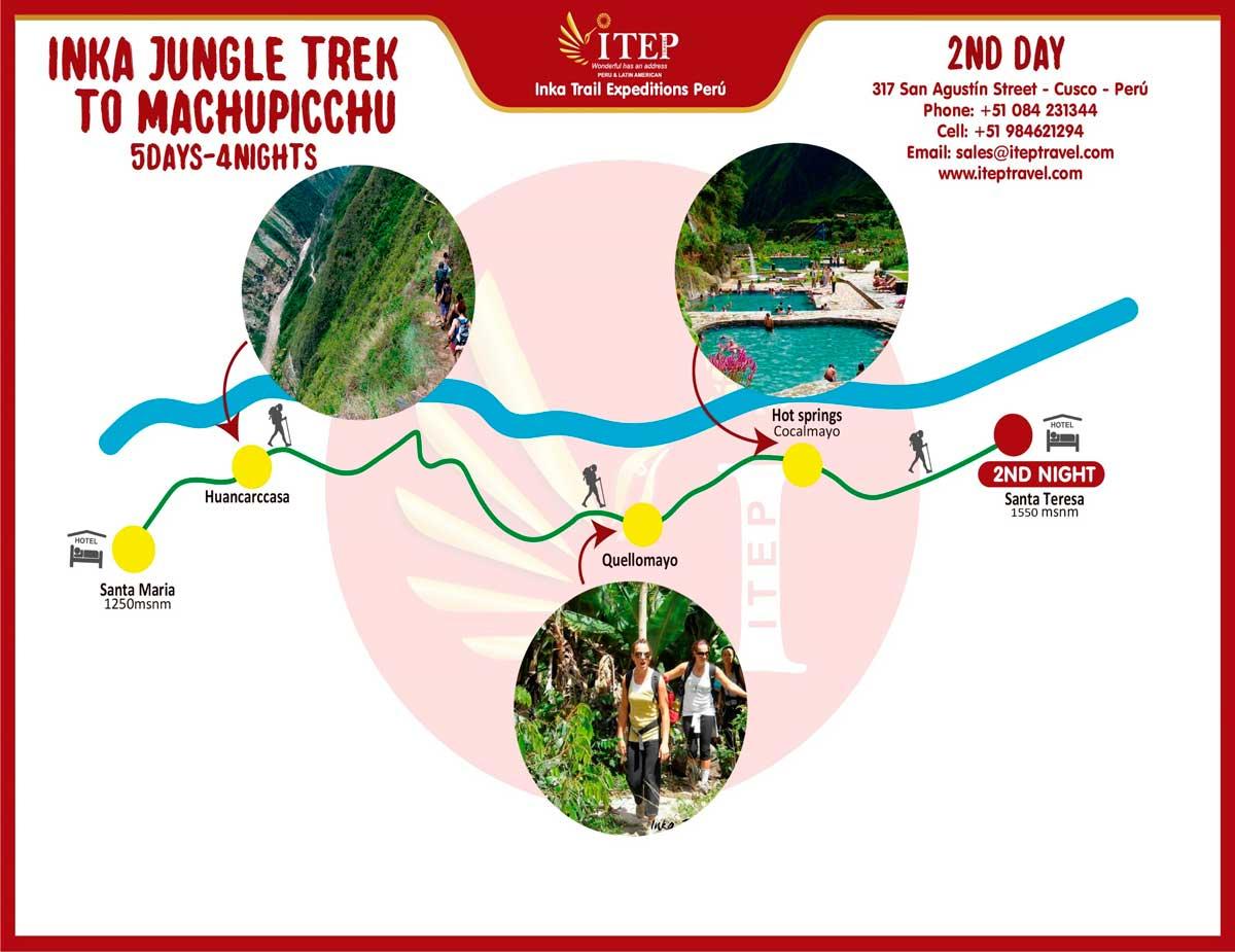 Map - Day 2: Santa Maria - Inca Trail – Cocalmayo