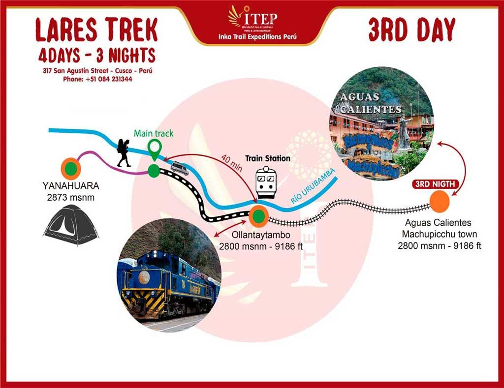 Map - Day 3: Yanahuara – La Pista Central – Ollantaytambo – Aguas Calientes.