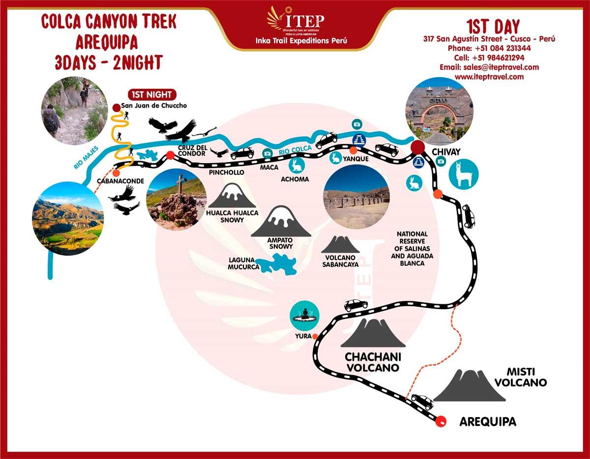 Map - Day 1: Arequipa, Cabanaconde, San juan de Chuccho