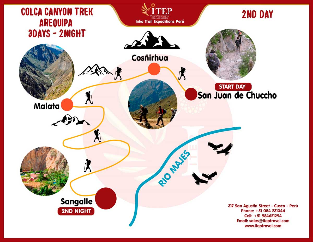 Map - Day 2: San Juan of Chuccho - Sangalle (oasis)