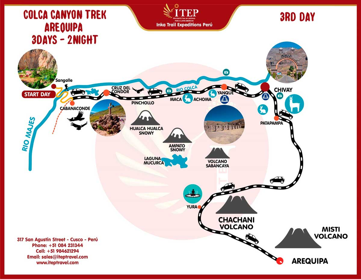 Map - Day 3: Cabanaconde - Chivay - Arequipa