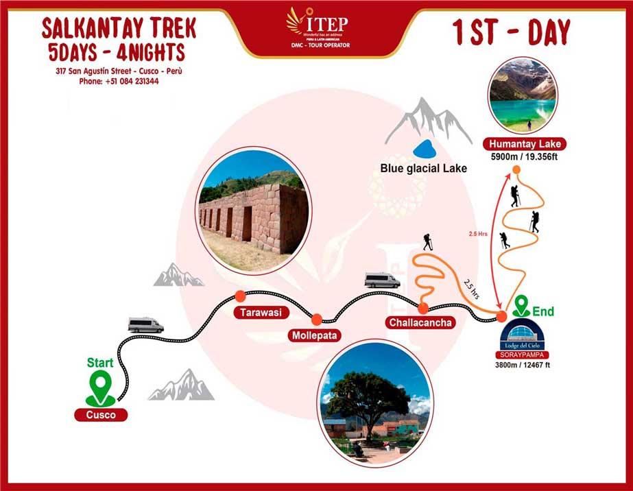 """Map - Day 1: Cusco - Soraypampa """"Lodge del Cielo"""" campsite."""