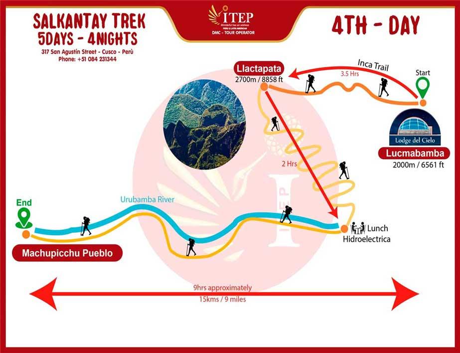 """Map - Day 4: Inca Trail by Llactapata """"1st view Machupicchu"""""""