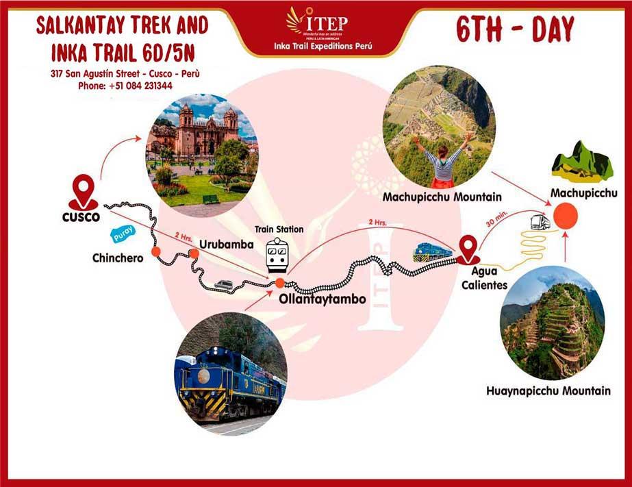 Map - Day 6: Visit Machu Picchu Sanctuary