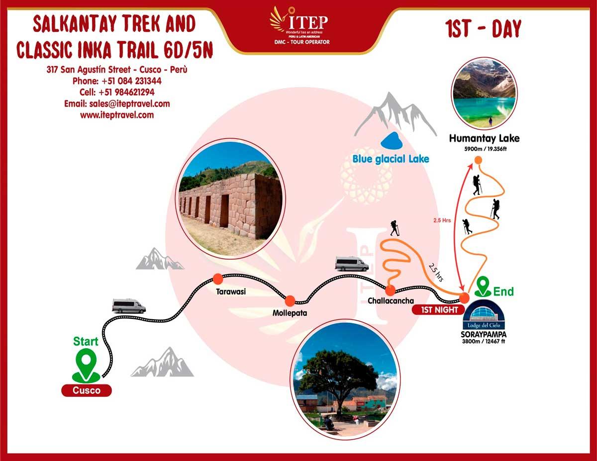 """Map - Day 1: Cusco to Soraypampa """"Lodge Del Cielo"""""""