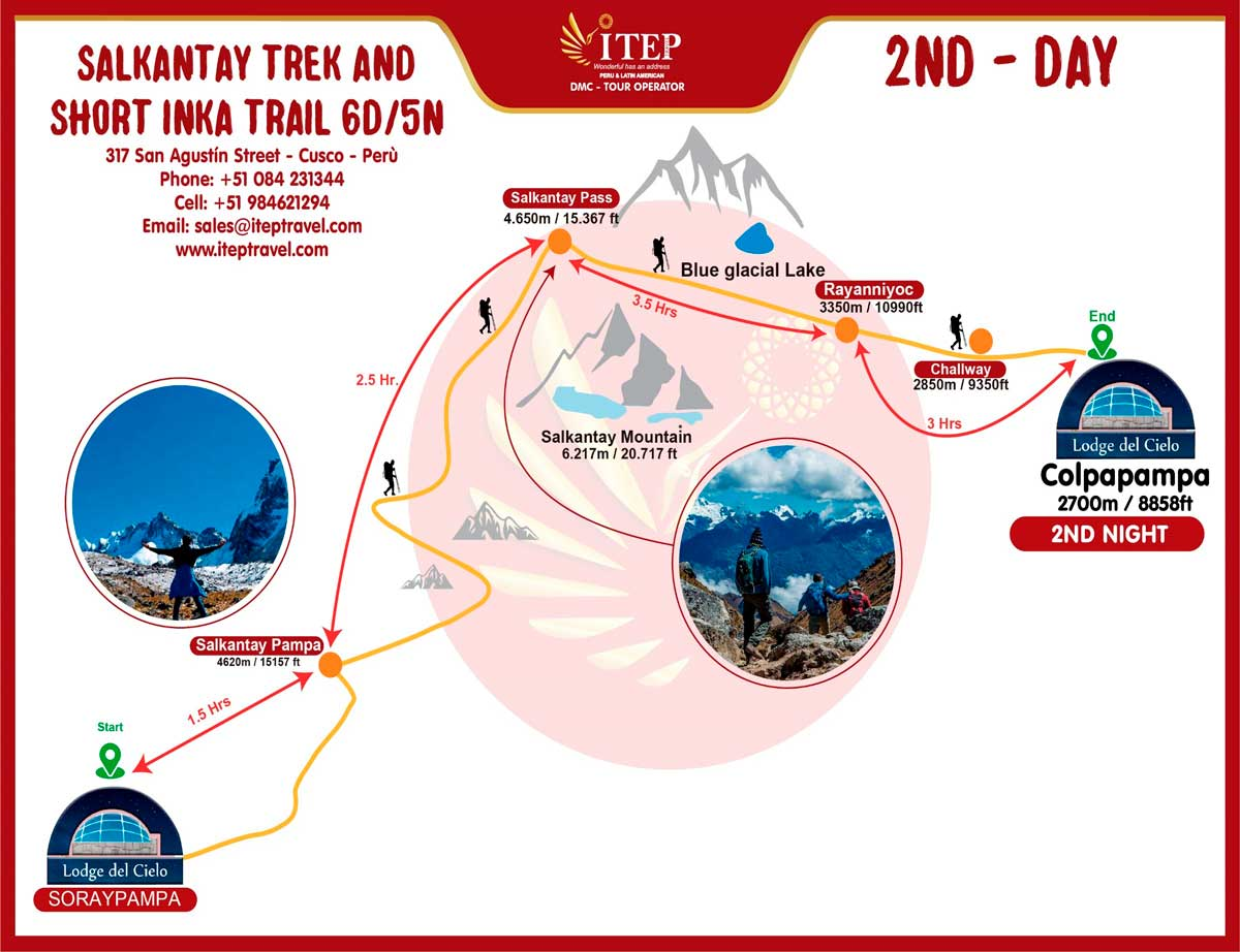 """Map - Day 2: Crossing the Salkantay Pass """"The challenge day"""""""