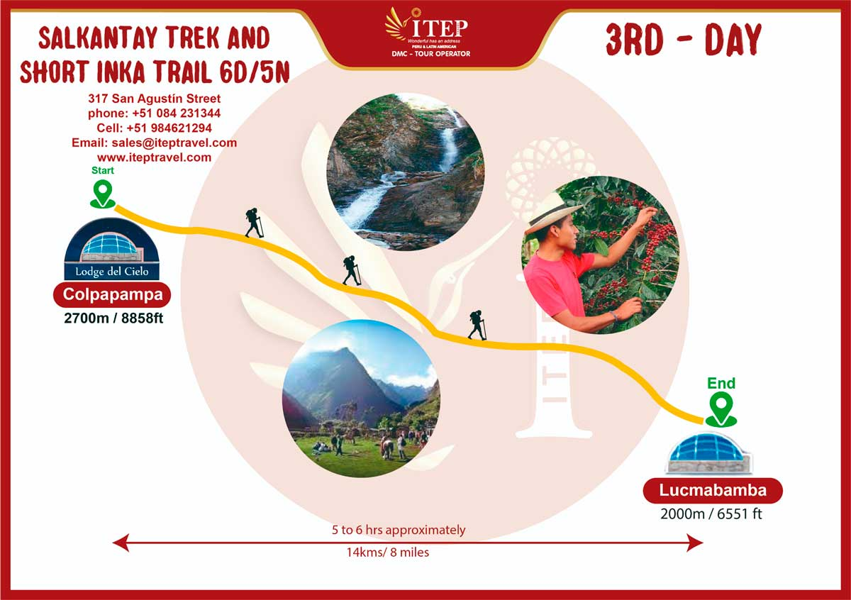 Map - Day 3: Descending into the Cloud Forest