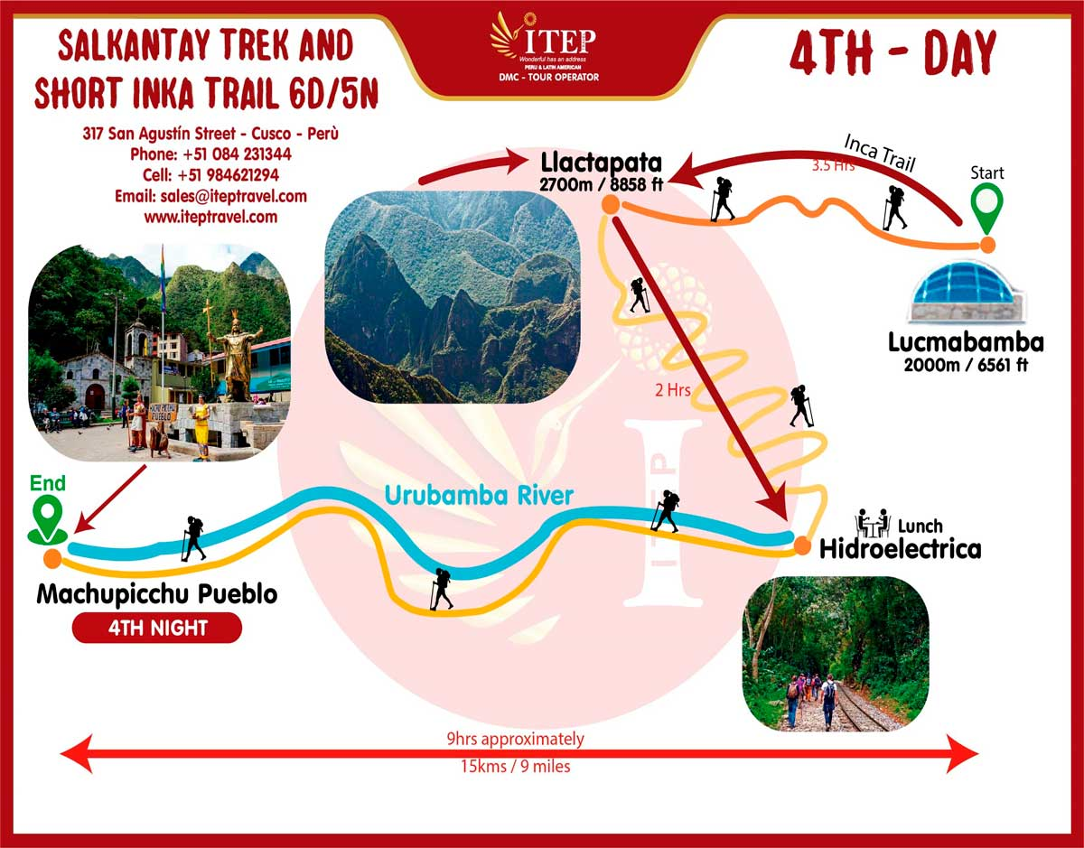 """Map - Day 4: Inca Trail by Llactapata """"1st view of Machu Picchu"""""""