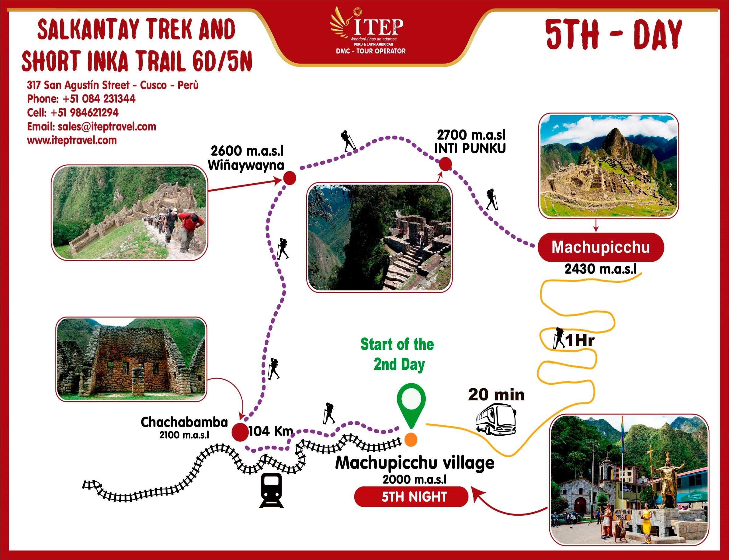 Map - Day 5: Short Classic Royal Inca Trail