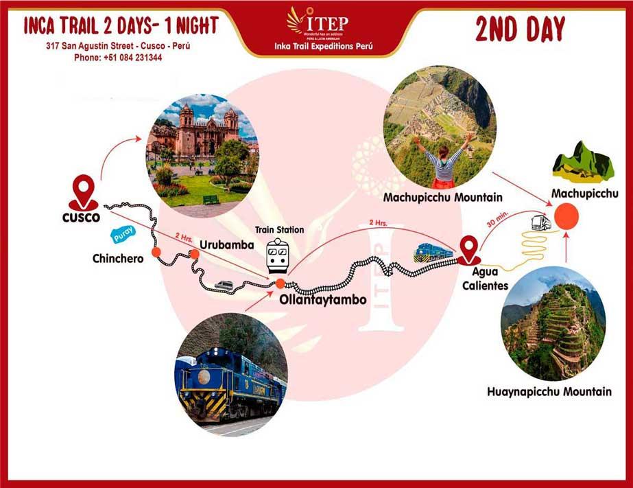 "Map - Day 2: Machupicchu ""The Sunrise Experience"""