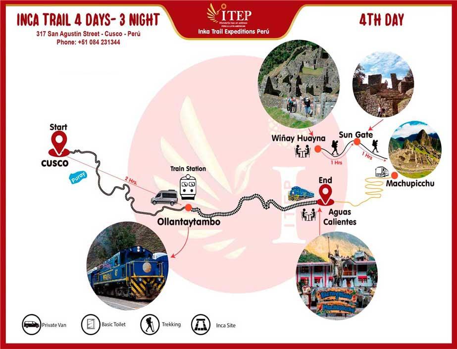 """Map - Day 4: Trekking """"Wiñayhuayna – Inti Punku & Machupicchu guided Tour"""""""