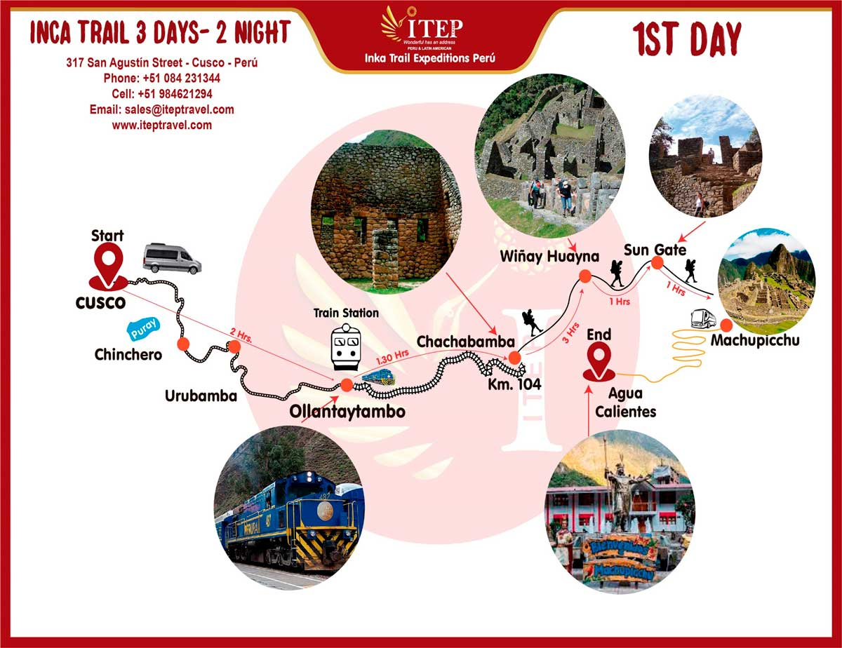 "Map - Day 1: Transfer by ITEP Van from Cusco to Train station, later train service to Km 104 ""Inca Trail Entrance""."