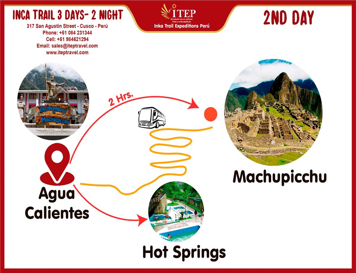 "Map - Day 2: Machupicchu ""The Sunrise Experience"""