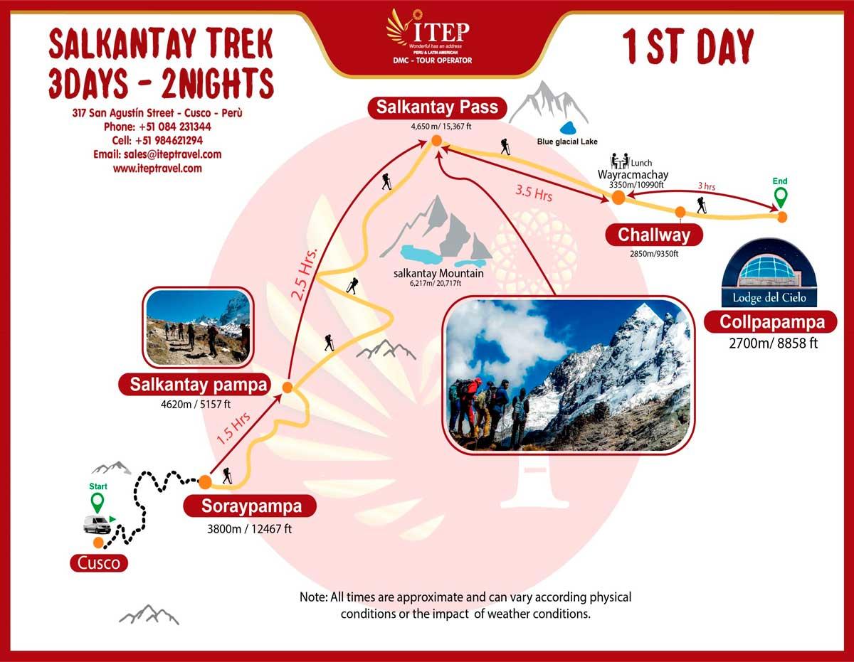 "Map - Day 1: By Car Cusco to Soraypampa ""Trekking Soraypampa- Collpapampa"""